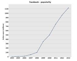 socioboosters popularity